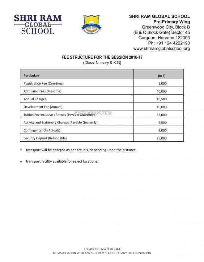 Shri Ram Global School Srgs Gurgaon Fees Reviews