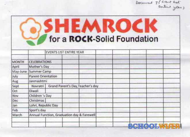 shemrock happy faces playschool sector 47 holiday plan