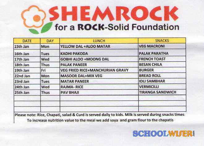 shemrock happy faces playschool sector 47 list of meal
