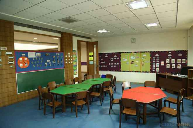 the paras world school india gurgaon other image